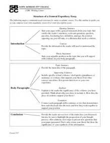 Expository Essay Structure by What Is An Expository Essay
