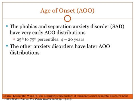 7 With Anxiety Disorders by Epidemiology Anxiety Disorders