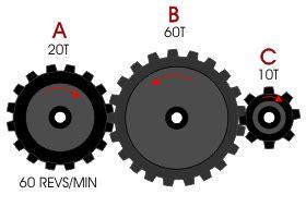 mecanismos de cadenas y catarinas circuitos de electronica mecanica y mecanismos