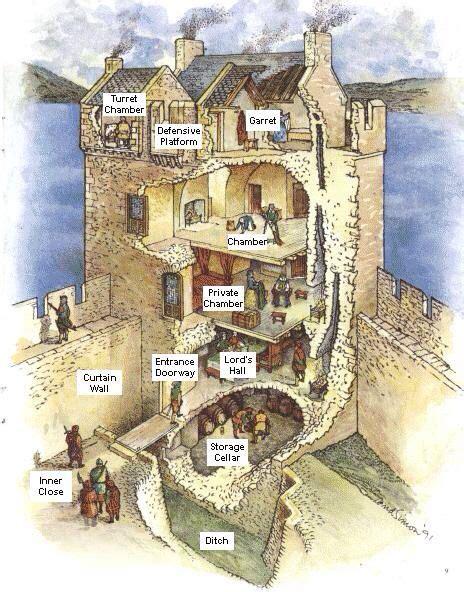 castle diagram castle keep cutaway castles cutaway