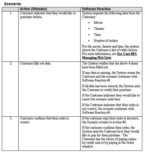 Software Development Requirements Gathering Template by Introduction To Gathering Requirements And Creating Use