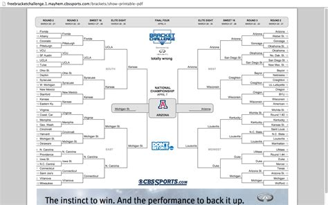 Four Predictions by Ncaa Tournament Bracket Predictions Ucla Michigan State