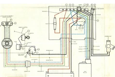 50 hp johnson outboard power pack wiring diagram wiring