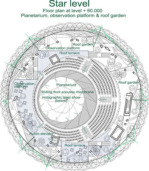 planetarium floor plan archstruktura istanbul disaster prevention centre