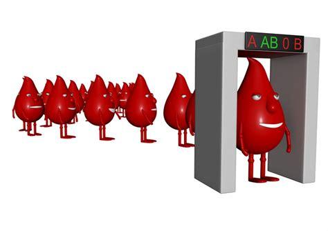 rh 0 positivo alimentazione cos 232 la dieta gruppo sanguigno dieta gruppo sanguigno