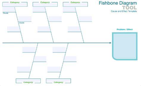 7 Fishbone Diagram Teemplates Pdf Doc Free Premium Templates Fishbone Diagram Template Free