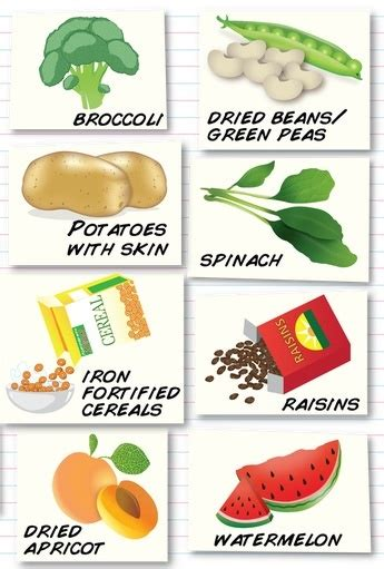 vegetables with iron