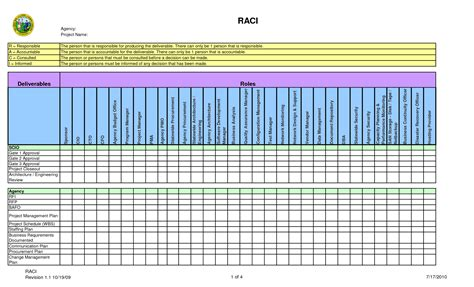 Raci Matrix Template Excel project raci chart template