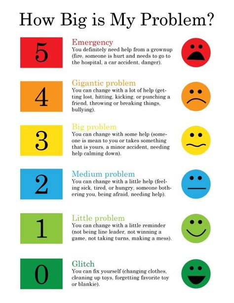zones of regulation printable signs self regulation ue student services resources