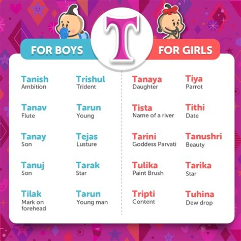 names that start with t stylish in addition to lovely boy names with the letter t 2017 letter format