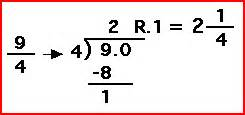 improper fractions enchantedlearning
