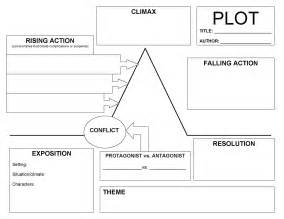 Plot Template by Mcauliffe S Plot Diagram