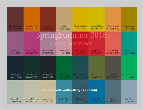 color forecast pinterest