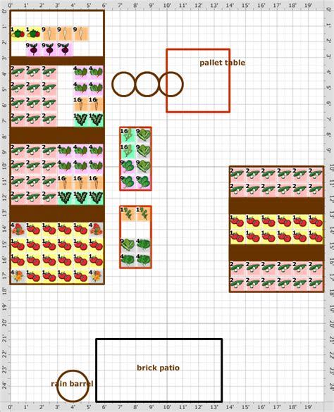 Square Foot Garden Planner by Garden Plan 2014 Square Foot Gardening