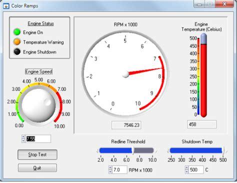 labwindows cvi scientific user interface controls