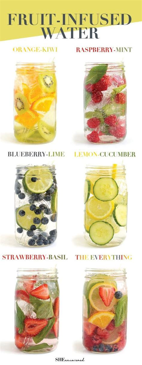 Fruit Based Detox Diet by 100 Infused Water Recipes On Flavored Water
