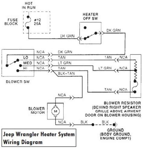 1998 jeep wrangler heater wiring 32 wiring diagram