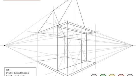 tutorial menggambar perspektif 2 titik hilang tutorial teknik menggambar perspetif 2 titik mata youtube