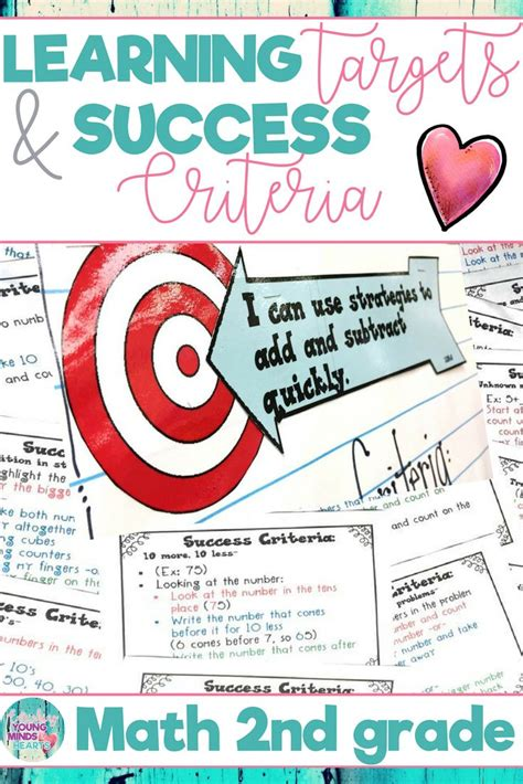 printable common core learning targets the 25 best success criteria ideas on pinterest