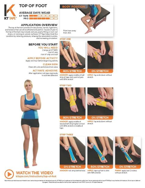 best kinesio 17 best images about kinesiology foot on