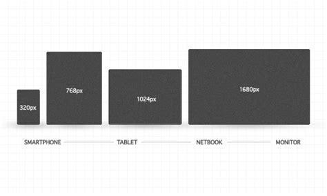 konsep membuat layout web yang baik membuat tilan web yang fleksibel dengan menggunakan