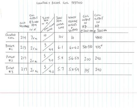 suzuki vitara wiring diagram pdf torzone org suzuki auto