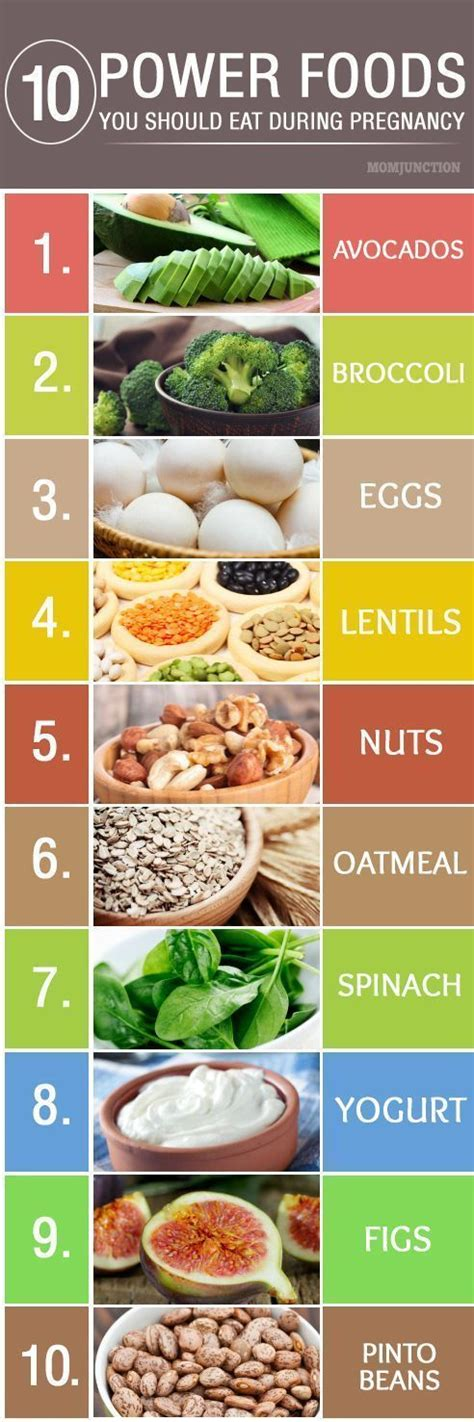 4 health weight management food 10 pregnancy power foods health weight management and