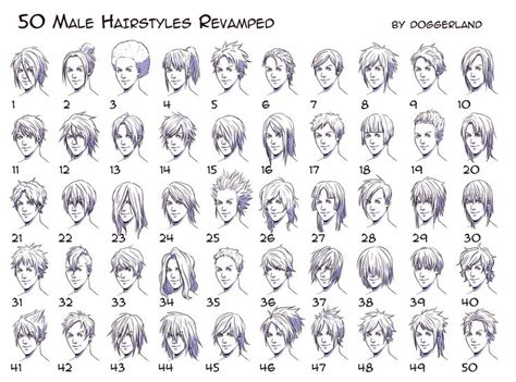 names of anime inspired hair styles best 25 anime hairstyles male ideas on pinterest anime
