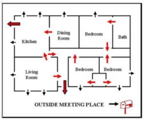 building layout drawing of escape routes fire safety escape route pictures to pin on pinterest