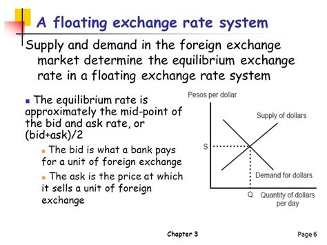 bid and offer bid and offer rate currency exchange