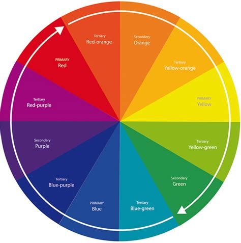 color wheel combinations a guide to men s shirt tie combinations fashionbeans