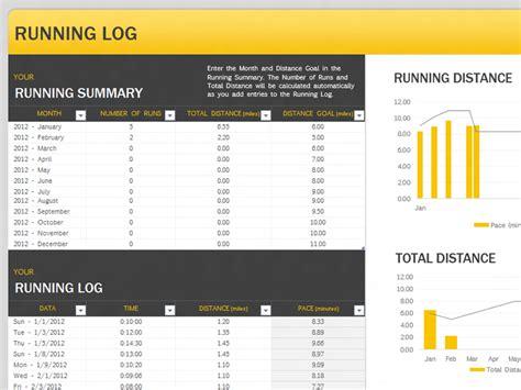 running log log templates