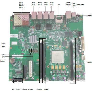 ferromagnetic core design application handbook t4240rdb pb reference design application processor