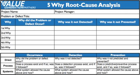 root cause analysis template software photoshots admirable