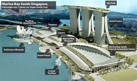 marina bay sands data photos plans wikiarquitectura casino ok ส งคโปร ป น marina bay