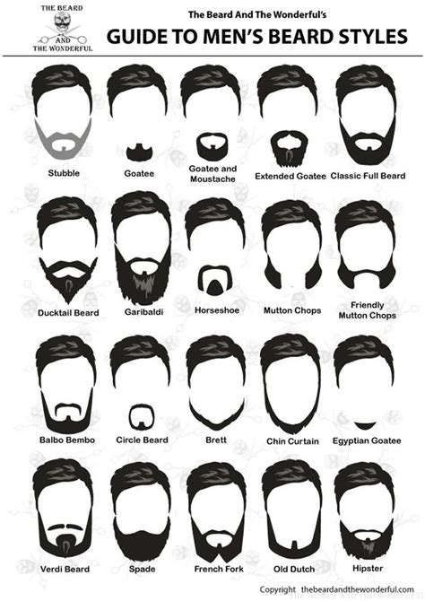 how to choose the right beard according to your face shape choosing the best beard style and type for you the