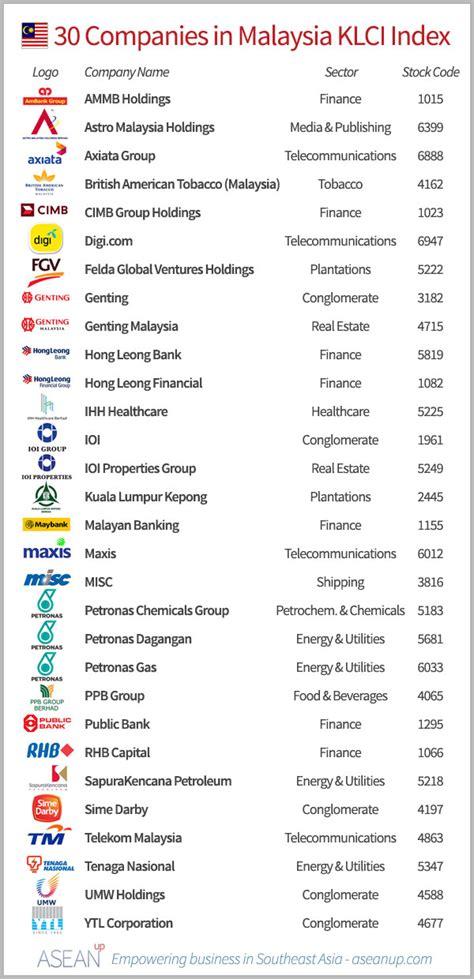 bid malaysia top 30 companies from malaysia s klci asean up
