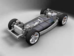 Electric Vehicles Powertrain 2008 Dodge Zeo Concept Electric Powertrain 1024x768