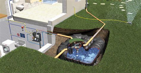 vasca accumulo acqua piovana biocasazero vantaggi recupero dell acqua piovana
