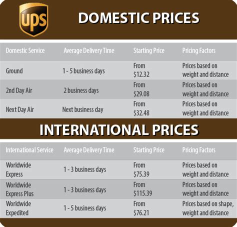ups quote ups freight quote brilliant ondemand freight quotes ups