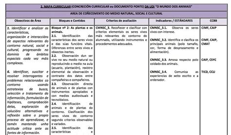 ejemplos unidades didacticas primaria ejemplo unidad did 225 ctica lomce basada en