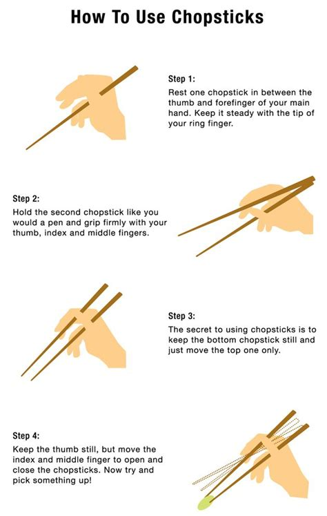 why chopsticks and not forks stuff pinterest