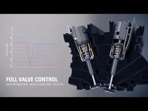 Koenigsegg Camless Engine Freevalve Motortechniek De Toekomst