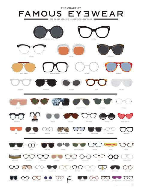 sunglasses guide for gentleman s gazette