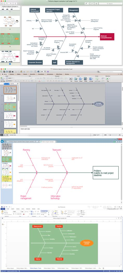 visio fishbone when to use a fishbone diagram