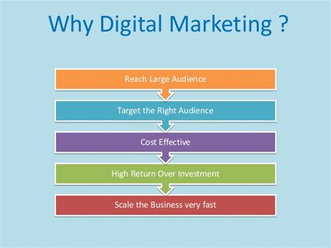 Digital Marketing Classes 5 by Introduction To Digital Marketing