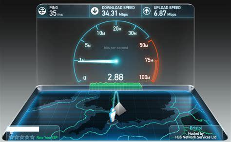 adsl test speed adsl speedtest
