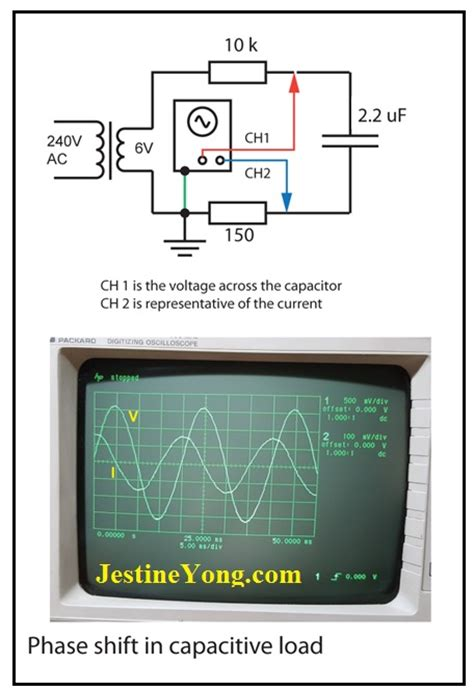 capacitor ac phase shift capacitor ac phase shift 28 images polyphase motor design polyphase ac circuits electronics