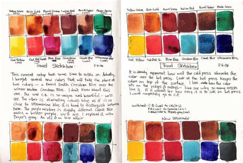 top 28 colors for studying colours for study room puhiava s sketch journal color study journal