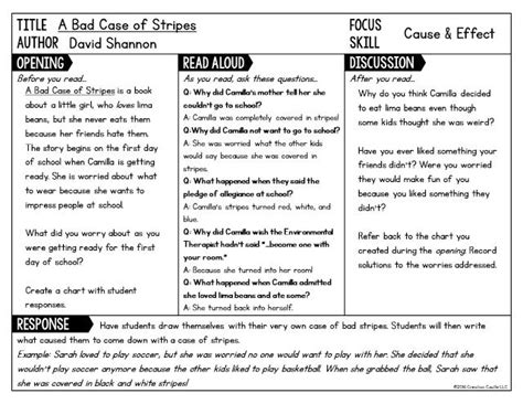 interactive read aloud lesson plan template 25 best ideas about interactive read aloud on